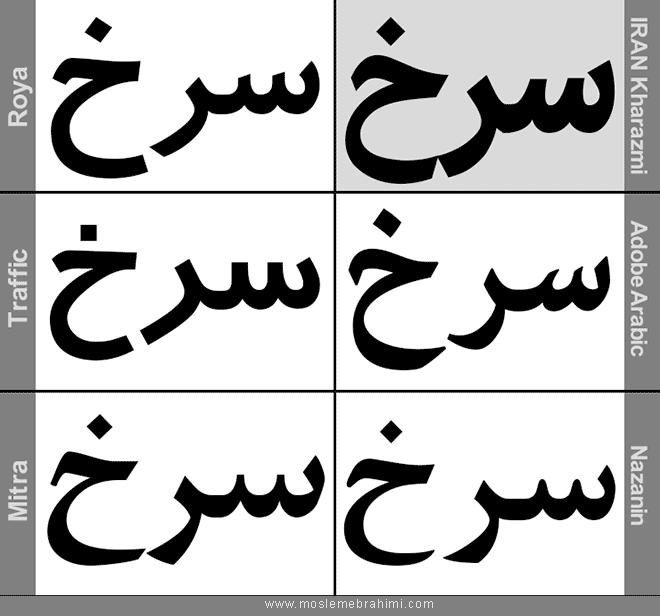 کرنینگ در طراحی حروف فارسی فونت ایران بولد