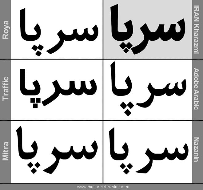 تنظیم فاصله ها در طراحی فونت ایران